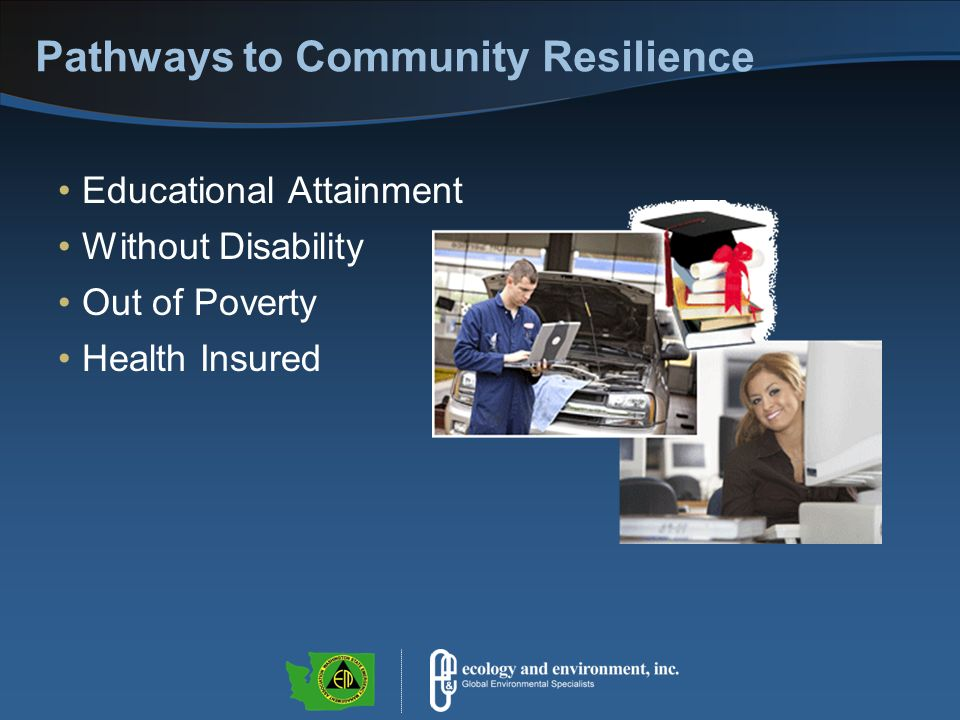 Pathways to Community Resilience Educational Attainment Without Disability Out of Poverty Health Insured