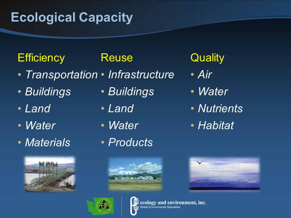 Ecological Capacity Efficiency Transportation Buildings Land Water Materials Reuse Infrastructure Buildings Land Water Products Quality Air Water Nutrients Habitat