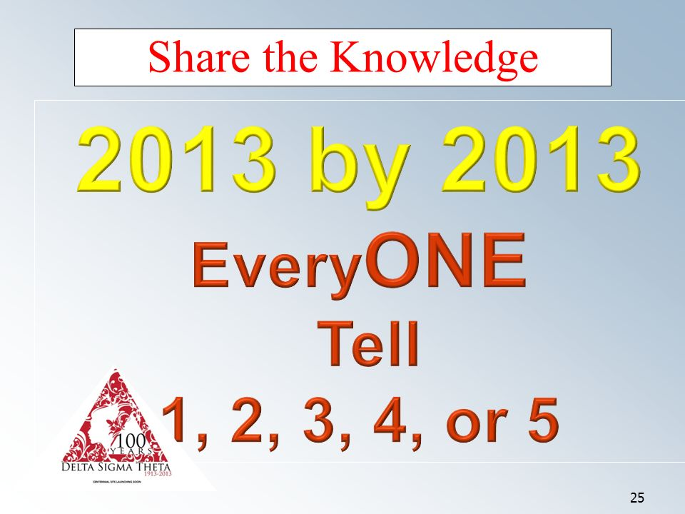25 Share the Knowledge