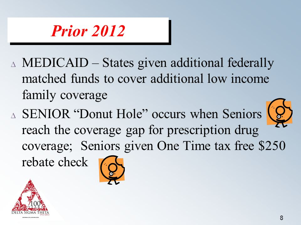 8 Δ MEDICAID – States given additional federally matched funds to cover additional low income family coverage Δ SENIOR Donut Hole occurs when Seniors reach the coverage gap for prescription drug coverage; Seniors given One Time tax free $250 rebate check Prior 2012