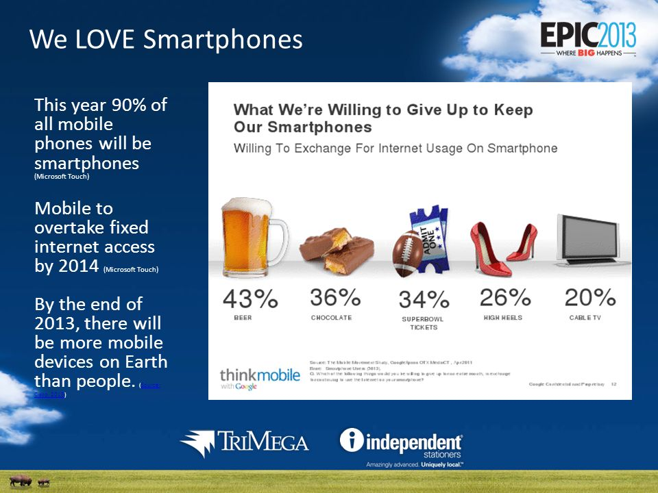 We LOVE Smartphones This year 90% of all mobile phones will be smartphones (Microsoft Touch) Mobile to overtake fixed internet access by 2014 (Microsoft Touch) By the end of 2013, there will be more mobile devices on Earth than people.