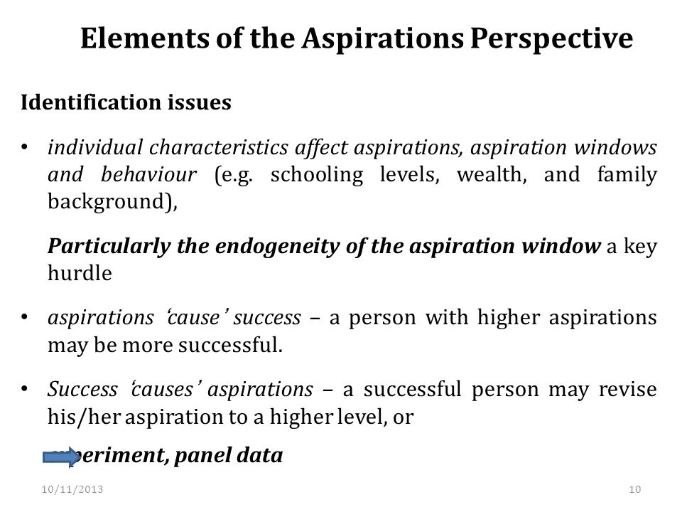 Elements of the Aspirations Perspective Identification issues individual characteristics affect aspirations, aspiration windows and behaviour (e.g.