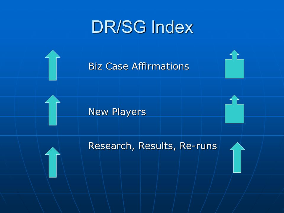 DR/SG Index Biz Case Affirmations New Players Research, Results, Re-runs