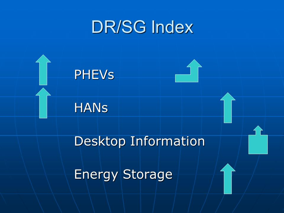 DR/SG Index PHEVsHANs Desktop Information Energy Storage