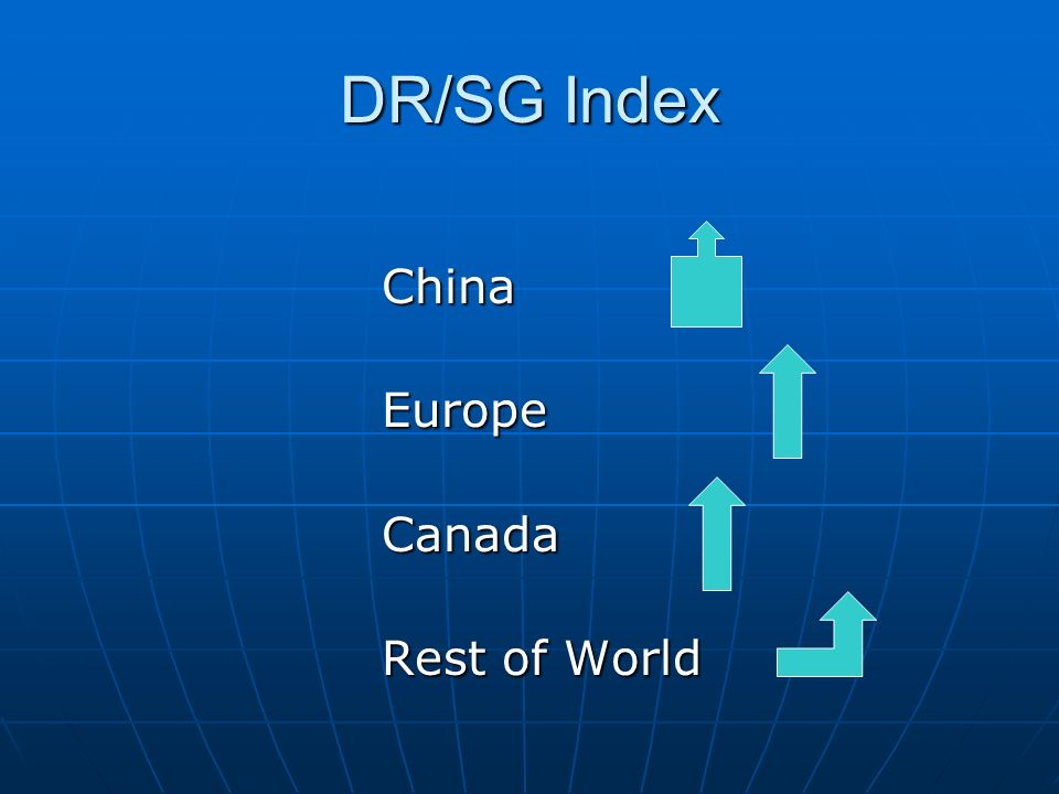 DR/SG Index ChinaEuropeCanada Rest of World