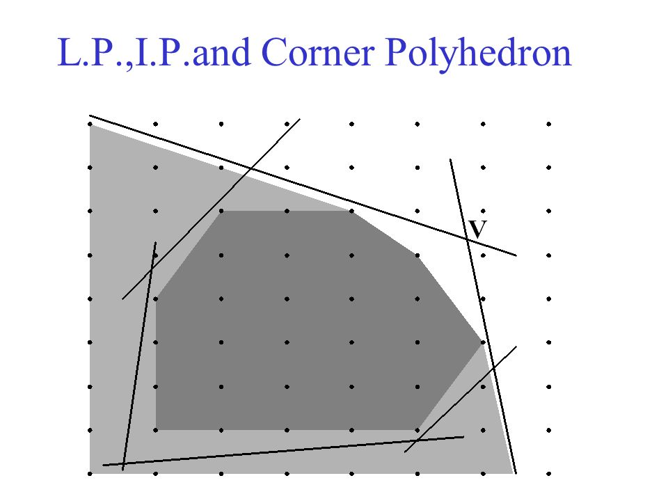 L.P.,I.P.and Corner Polyhedron