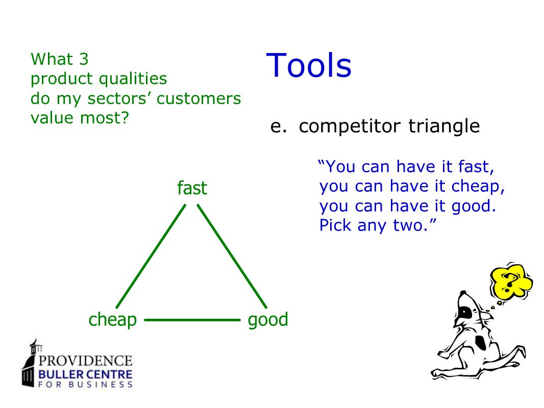 e.competitor triangle You can have it fast, you can have it cheap, you can have it good.