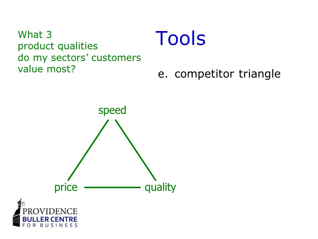 Tools e.competitor triangle speed pricequality What 3 product qualities do my sectors customers value most