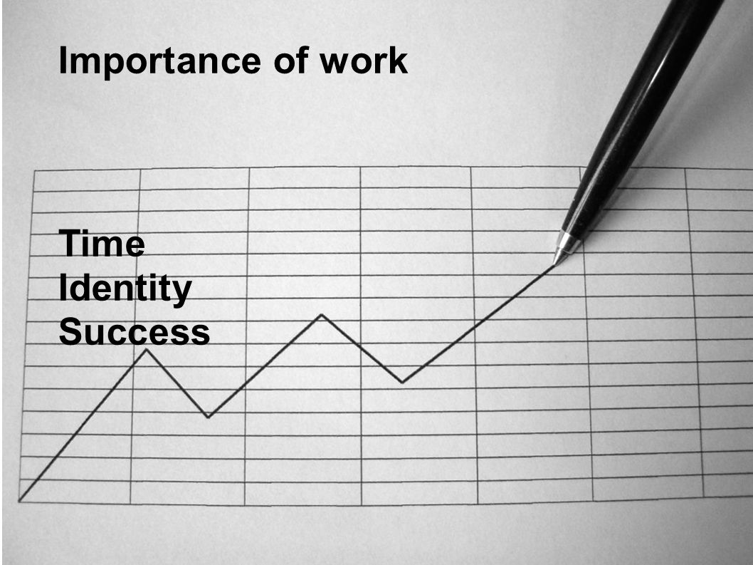 Importance of work Time Identity Success