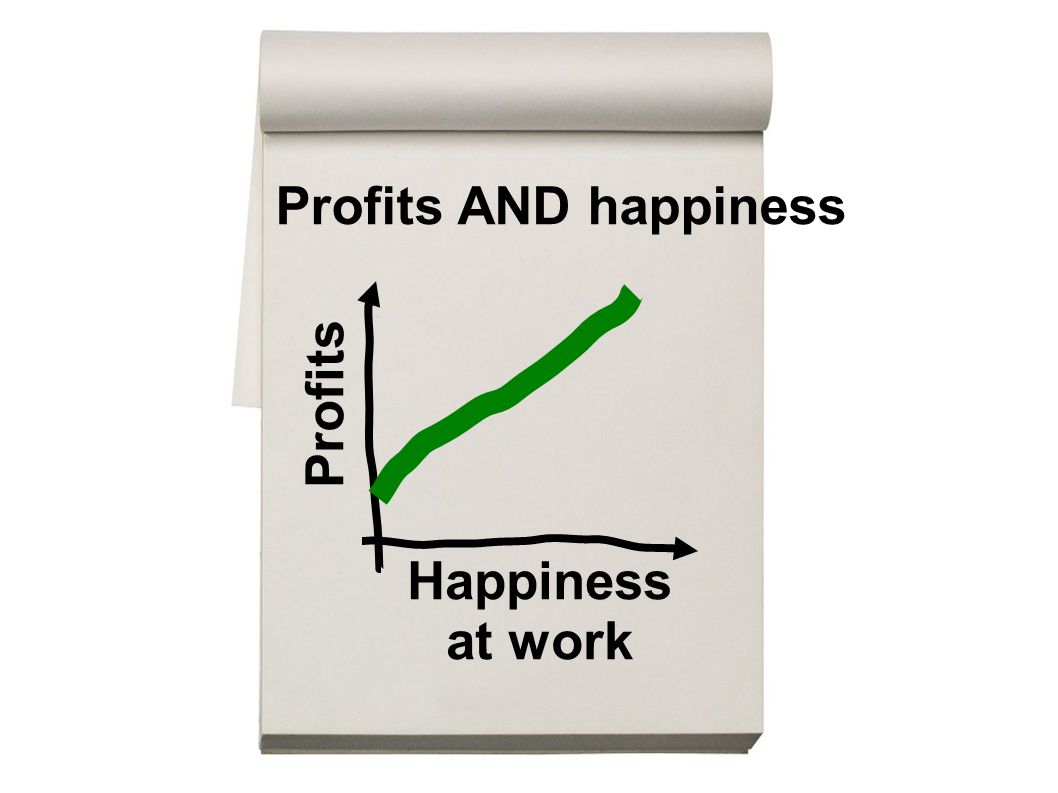 Happiness at work Profits Profits AND happiness