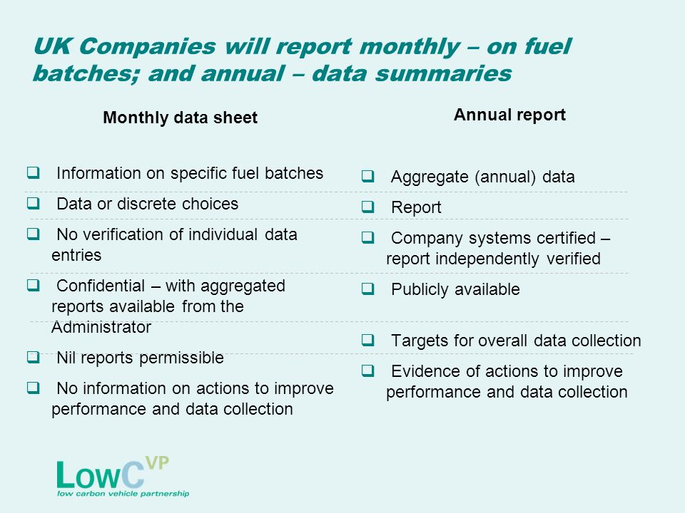 UK Companies will report monthly – on fuel batches; and annual – data summaries Monthly data sheet Information on specific fuel batches Data or discrete choices No verification of individual data entries Confidential – with aggregated reports available from the Administrator Nil reports permissible No information on actions to improve performance and data collection Annual report Aggregate (annual) data Report Company systems certified – report independently verified Publicly available Targets for overall data collection Evidence of actions to improve performance and data collection