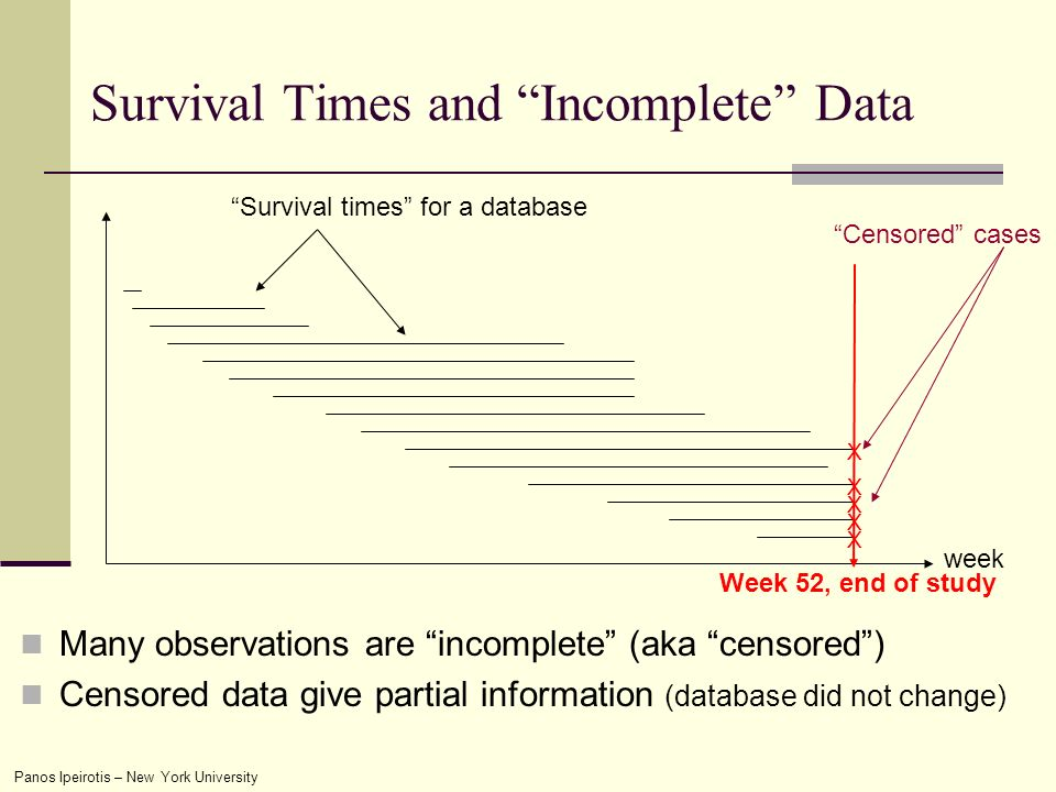Panos Ipeirotis – New York University Survival Times and Incomplete Data week Survival times for a database X X X X X Week 52, end of study Censored cases Many observations are incomplete (aka censored) Censored data give partial information (database did not change)