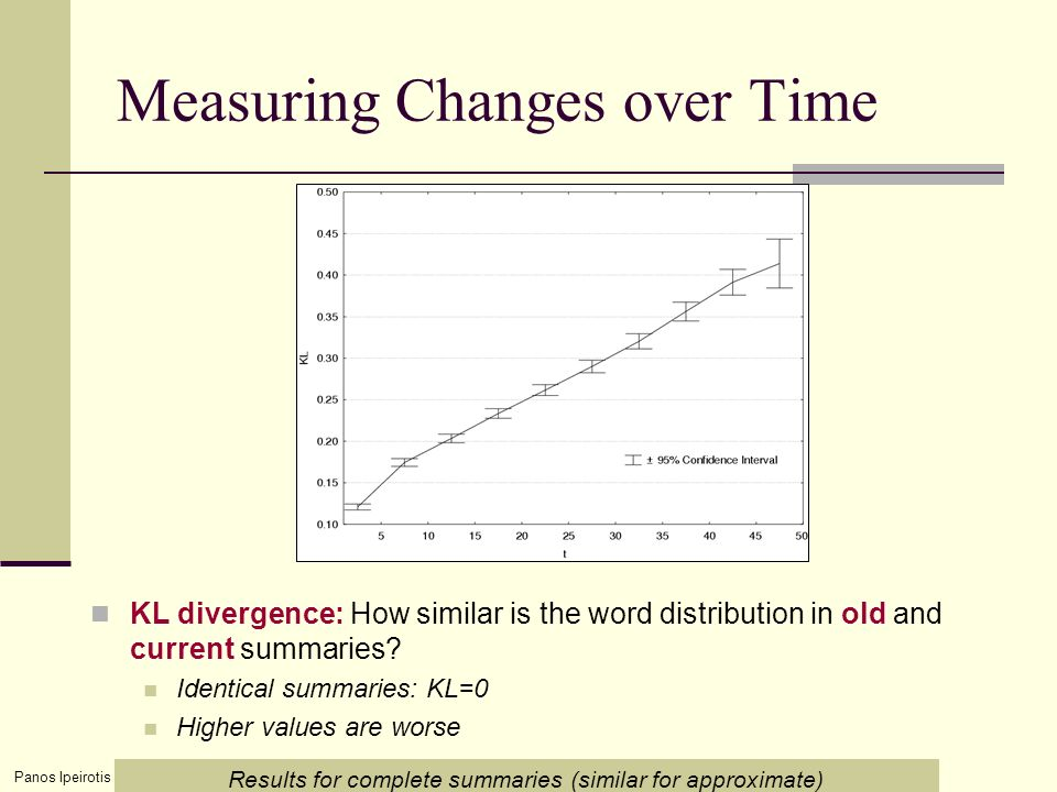 Panos Ipeirotis – New York University Measuring Changes over Time KL divergence: How similar is the word distribution in old and current summaries.