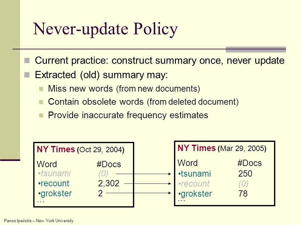 Panos Ipeirotis – New York University Never-update Policy Current practice: construct summary once, never update Extracted (old) summary may: Miss new words (from new documents) Contain obsolete words (from deleted document) Provide inaccurate frequency estimates NY Times (Oct 29, 2004) Word#Docs … NY Times (Mar 29, 2005) Word#Docs … tsunami(0) recount2,302 grokster2 tsunami250 recount(0) grokster78