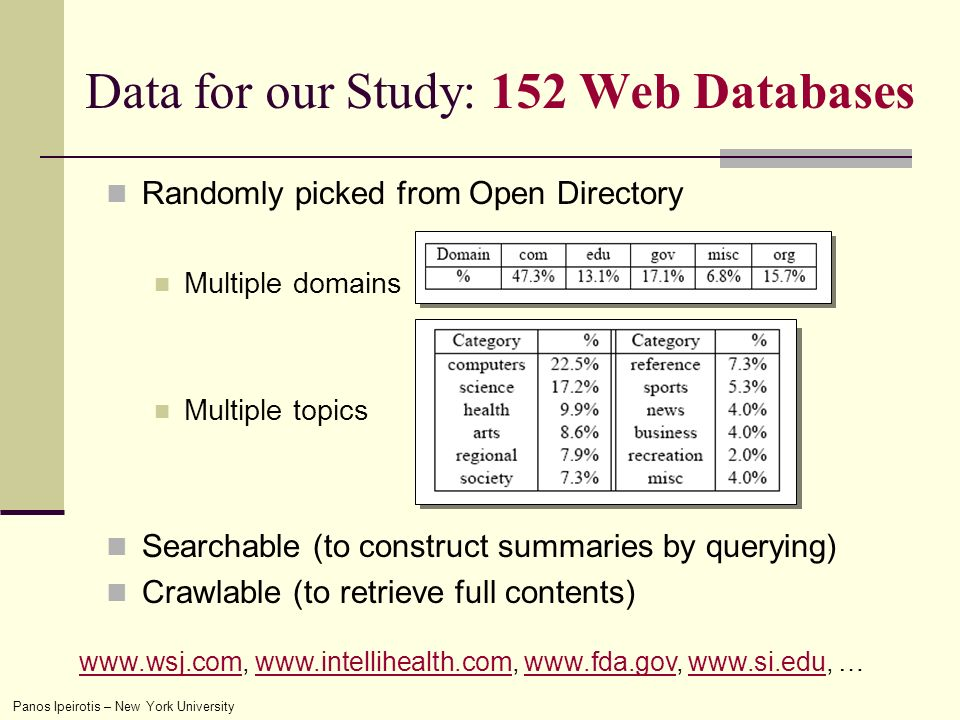 Panos Ipeirotis – New York University Randomly picked from Open Directory Multiple domains Multiple topics Searchable (to construct summaries by querying) Crawlable (to retrieve full contents) Data for our Study: 152 Web Databases www.wsj.comwww.wsj.com, www.intellihealth.com, www.fda.gov, www.si.edu, …www.intellihealth.comwww.fda.govwww.si.edu
