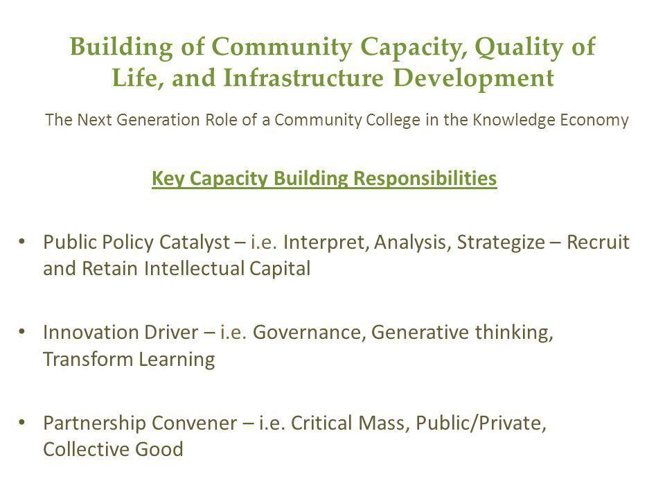 Building of Community Capacity, Quality of Life, and Infrastructure Development The Next Generation Role of a Community College in the Knowledge Economy Key Capacity Building Responsibilities Public Policy Catalyst – i.e.