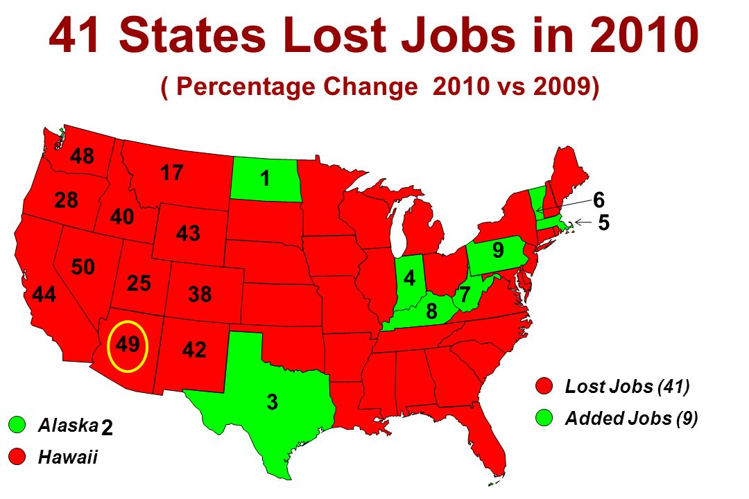 ( Percentage Change 2010 vs 2009) 41 States Lost Jobs in 2010 Alaska 3 6 Hawaii 5 2 Lost Jobs (41) Added Jobs (9)