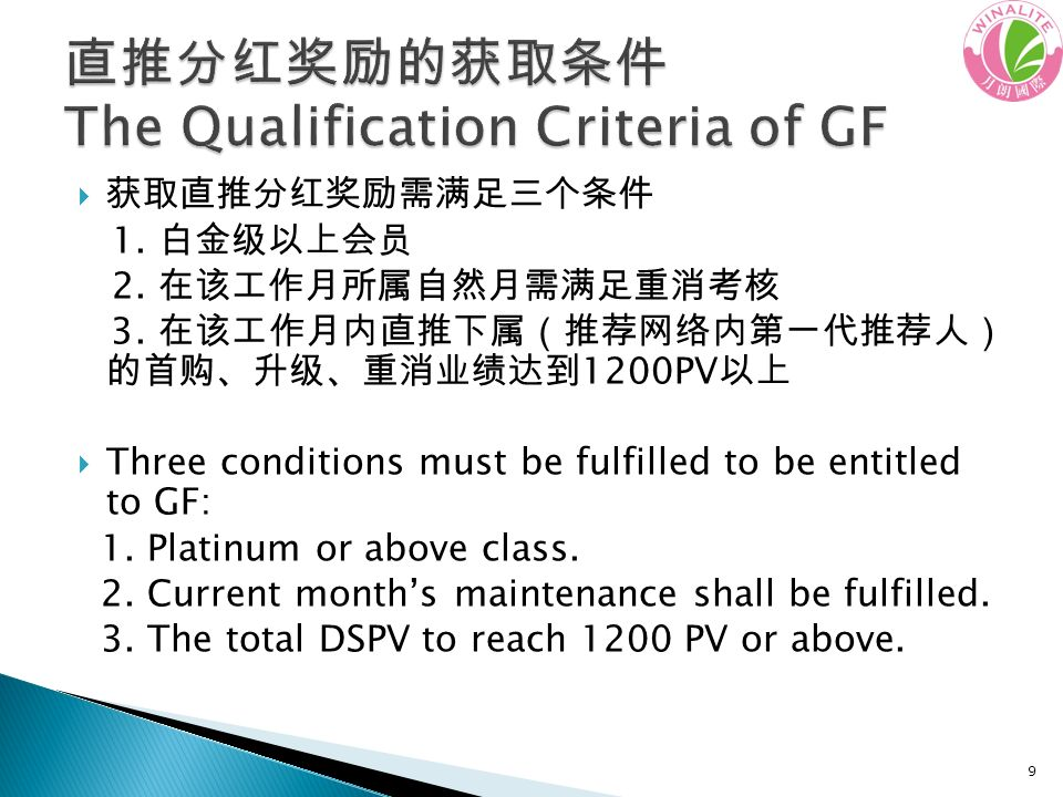 1. 2. 3. 1200PV Three conditions must be fulfilled to be entitled to GF: 1.