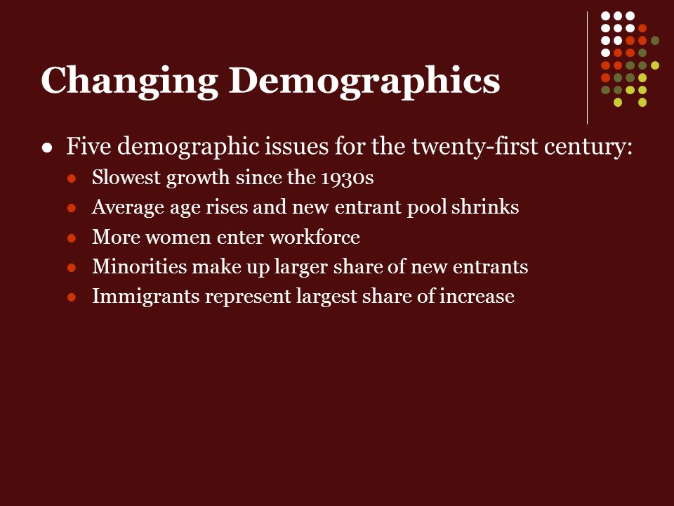 Changing Demographics Five demographic issues for the twenty-first century: Slowest growth since the 1930s Average age rises and new entrant pool shrinks More women enter workforce Minorities make up larger share of new entrants Immigrants represent largest share of increase
