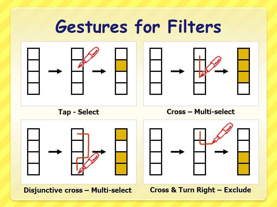Gestures for Filters Tap - Select Cross – Multi-select Disjunctive cross – Multi-select Cross & Turn Right – Exclude