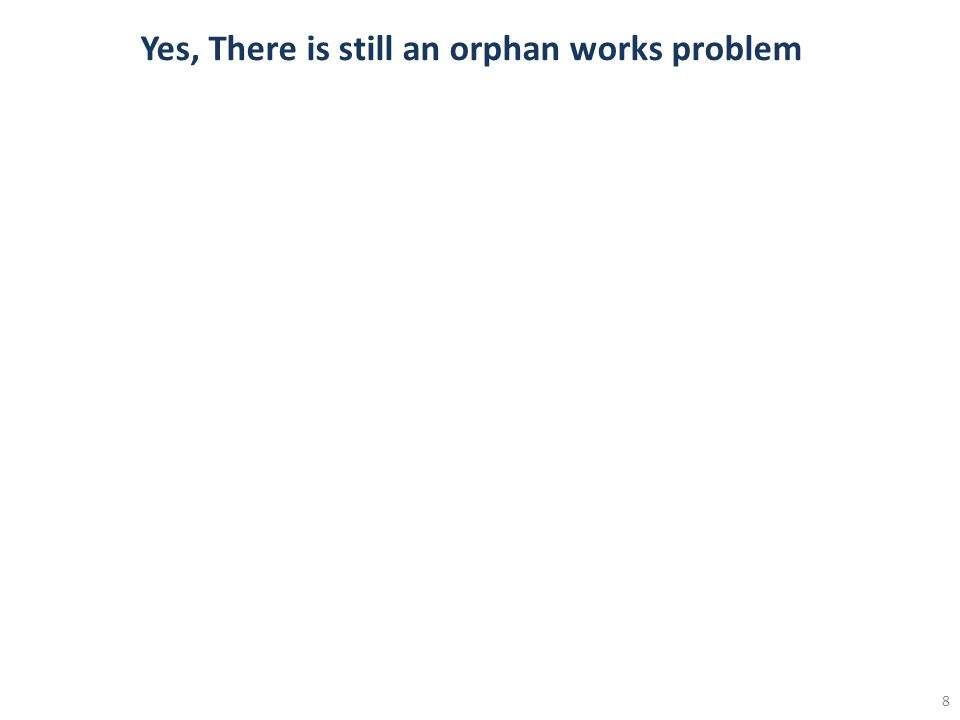 Yes, There is still an orphan works problem 8