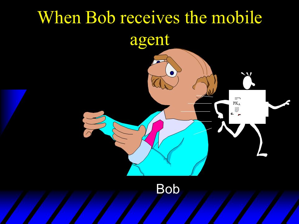 When Bob receives the mobile agent Bob A, SIG PK (P) PK A