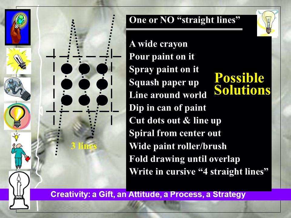 Creativity: a Gift, an Attitude, a Process, a Strategy One or NO straight lines A wide crayon Pour paint on it Spray paint on it Squash paper up Line around world Dip in can of paint Cut dots out & line up Spiral from center out Wide paint roller/brush Fold drawing until overlap Write in cursive 4 straight lines 3 lines Possible Solutions
