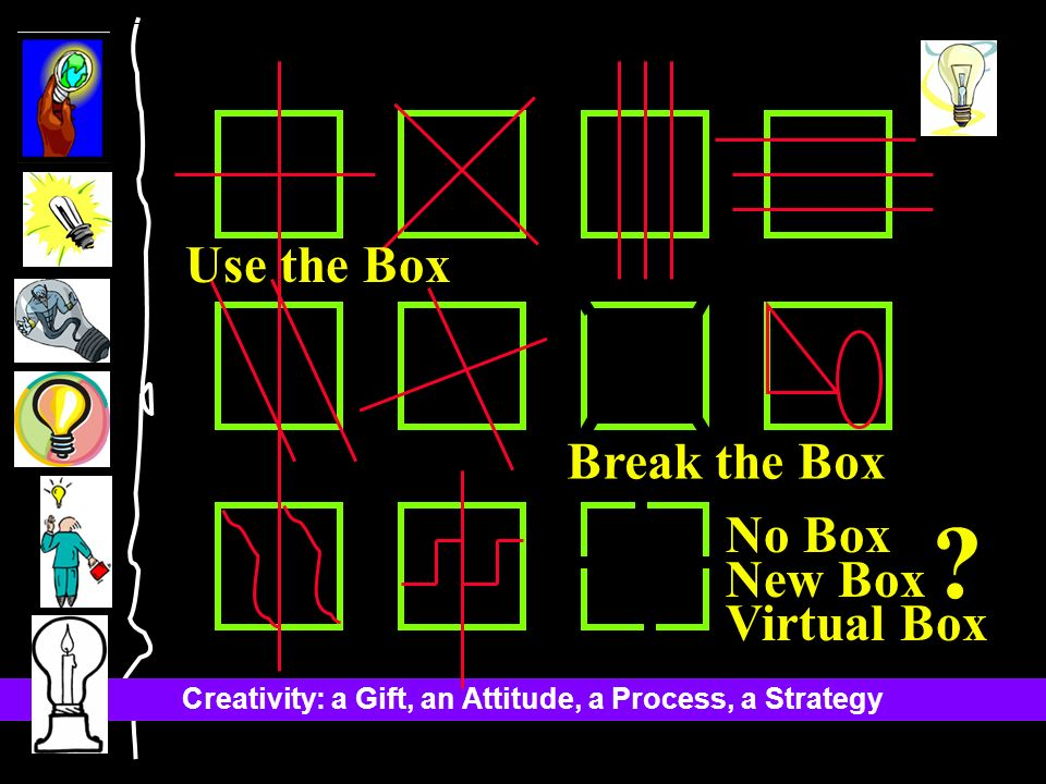 Break the Box Use the Box No Box New Box Virtual Box