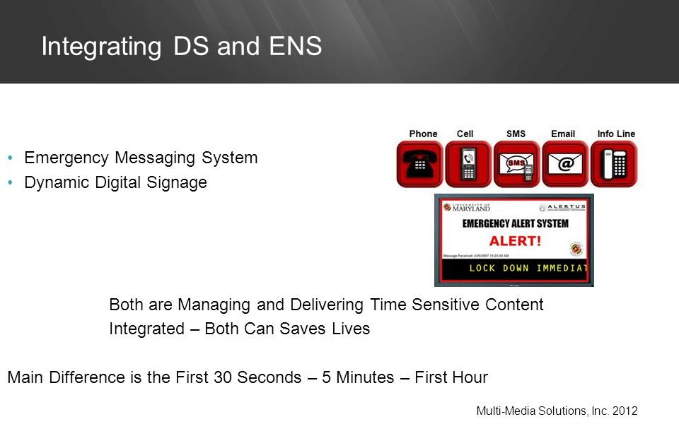 Emergency Messaging System Dynamic Digital Signage Both are Managing and Delivering Time Sensitive Content Integrated – Both Can Saves Lives Main Difference is the First 30 Seconds – 5 Minutes – First Hour Integrating DS and ENS Multi-Media Solutions, Inc.