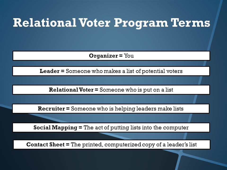 Relational Voter Program Terms Organizer = You Leader = Someone who makes a list of potential voters Relational Voter = Someone who is put on a list Recruiter = Someone who is helping leaders make lists Social Mapping = The act of putting lists into the computer Contact Sheet = The printed, computerized copy of a leaders list