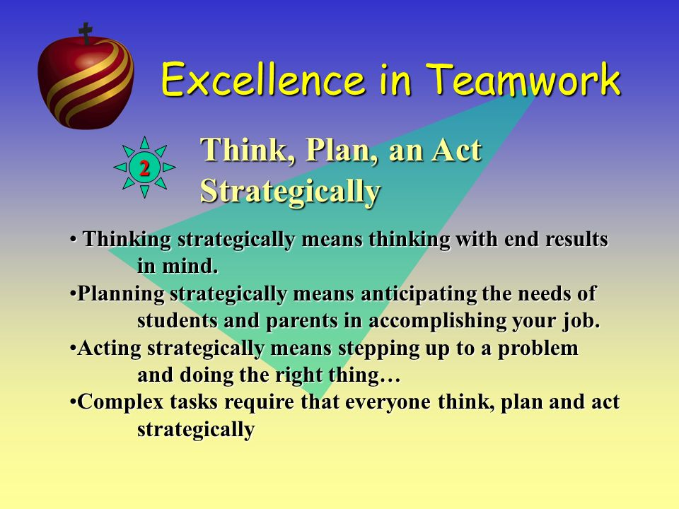 Excellence in Teamwork Systemsview SharedValues Continuousimprovement PowersharingWin-winconflict Clear mission goals, & roles Completecommunication Strategicplanning Informedcooperation