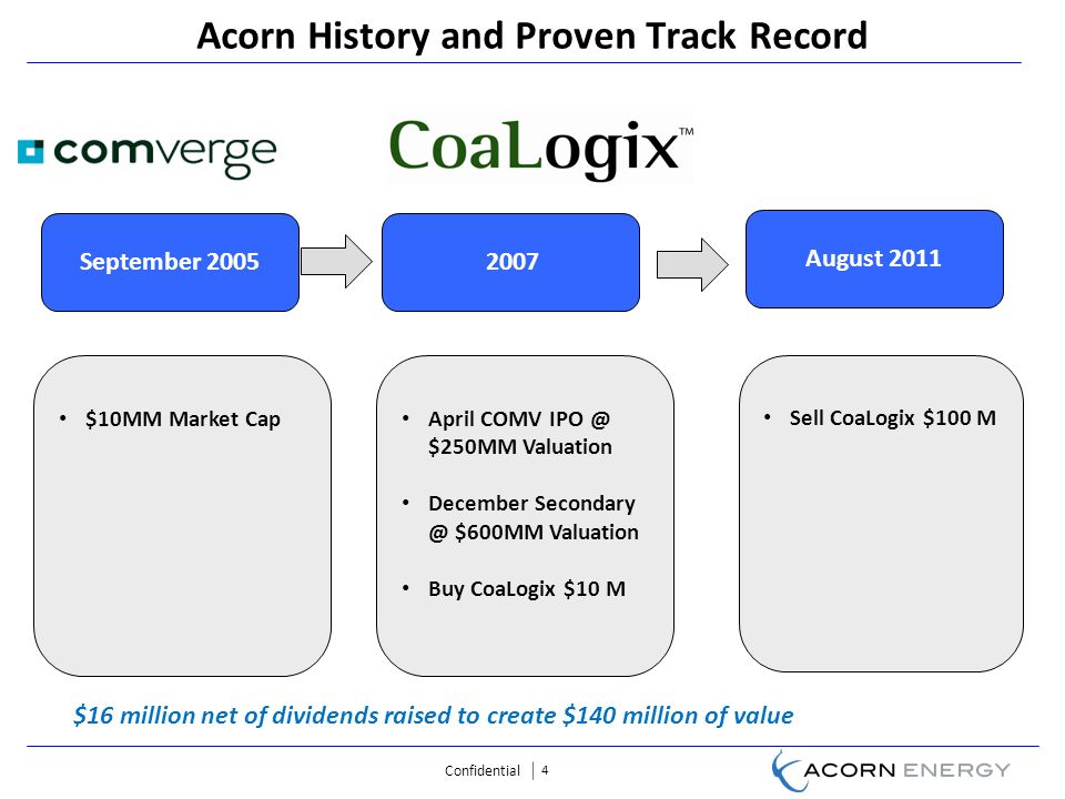 Confidential 4 Acorn History and Proven Track Record September August 2011 April COMV $250MM Valuation December $600MM Valuation Buy CoaLogix $10 M Sell CoaLogix $100 M $16 million net of dividends raised to create $140 million of value $10MM Market Cap