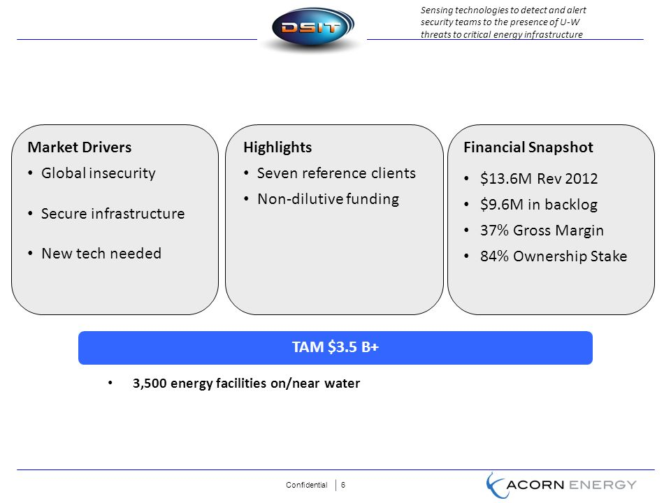Confidential 6 Highlights Seven reference clients Non-dilutive funding Market Drivers Global insecurity Secure infrastructure New tech needed Financial Snapshot $13.6M Rev 2012 $9.6M in backlog 37% Gross Margin 84% Ownership Stake TAM $3.5 B+ 3,500 energy facilities on/near water Sensing technologies to detect and alert security teams to the presence of U-W threats to critical energy infrastructure