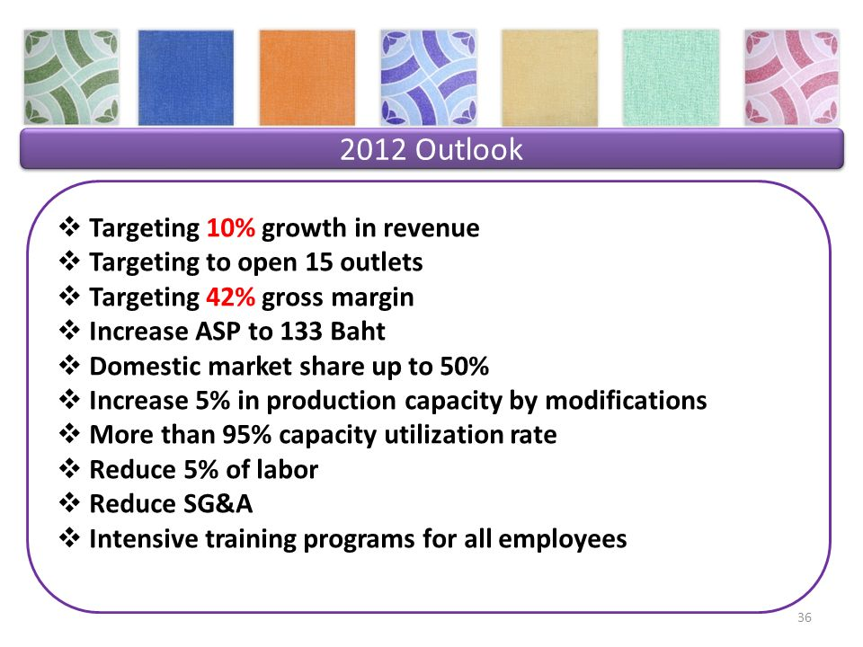 2012 Outlook Targeting 10% growth in revenue Targeting to open 15 outlets Targeting 42% gross margin Increase ASP to 133 Baht Domestic market share up to 50% Increase 5% in production capacity by modifications More than 95% capacity utilization rate Reduce 5% of labor Reduce SG&A Intensive training programs for all employees 36