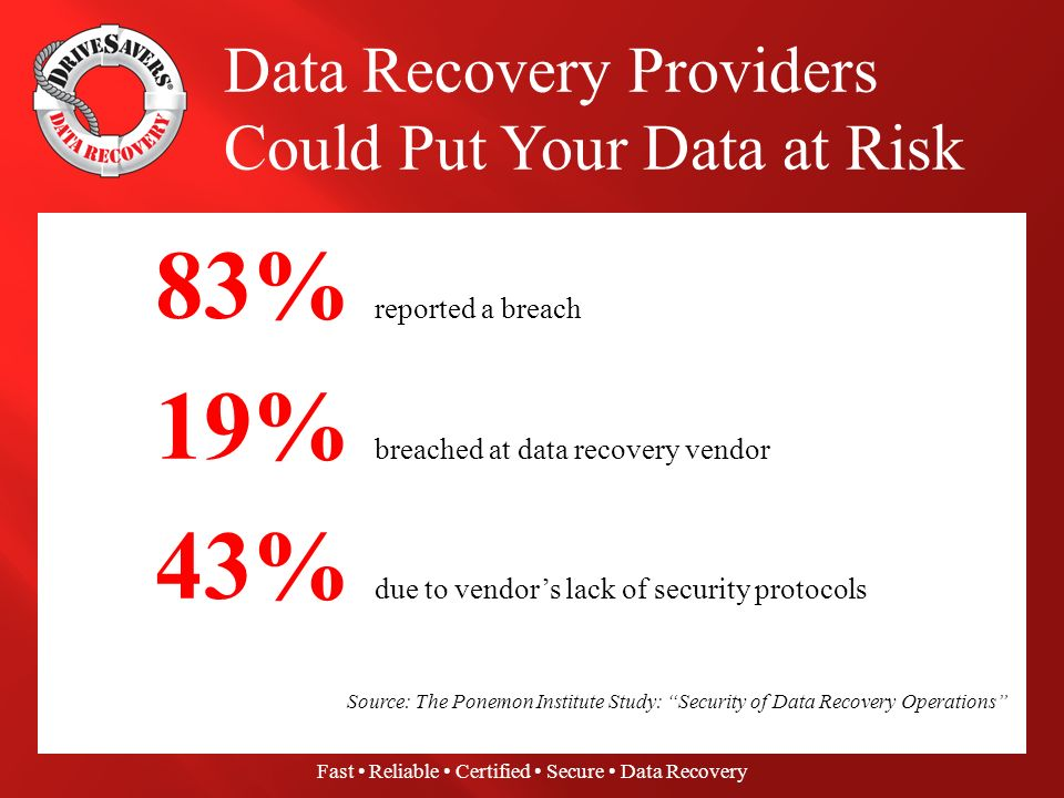 Fast Reliable Certified Secure Data Recovery Risk Factor: IT Security Not Involved In Selection Process Source: The Ponemon Institute Study: Security of Data Recovery Operations