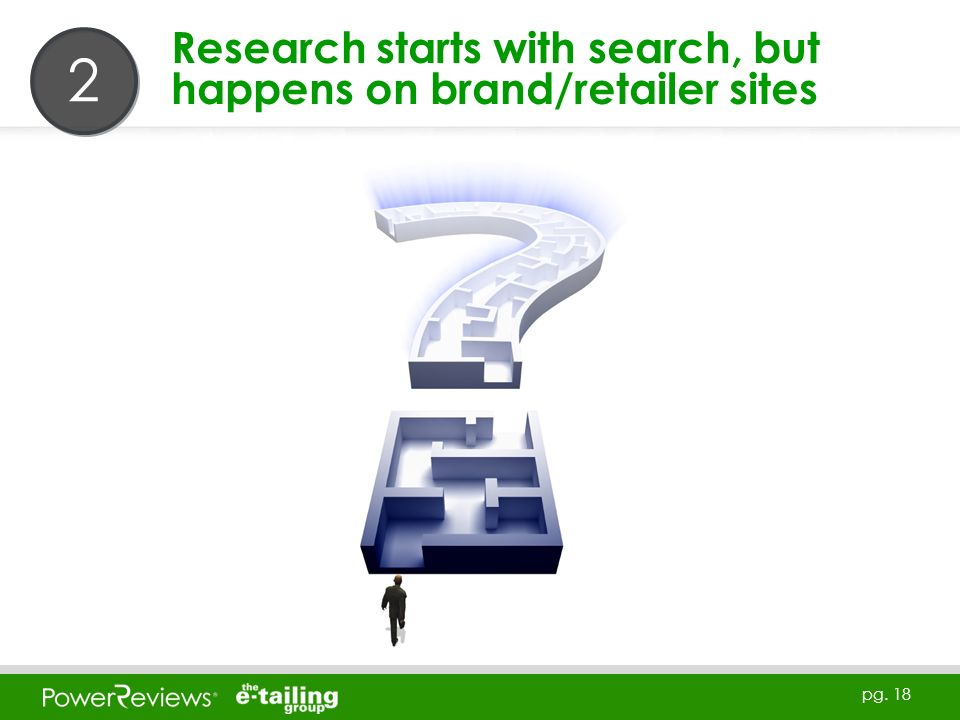 pg. 18 Research starts with search, but happens on brand/retailer sites 2