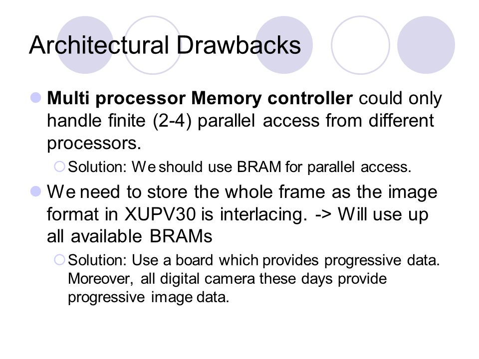 Architectural Drawbacks Multi processor Memory controller could only handle finite (2-4) parallel access from different processors.