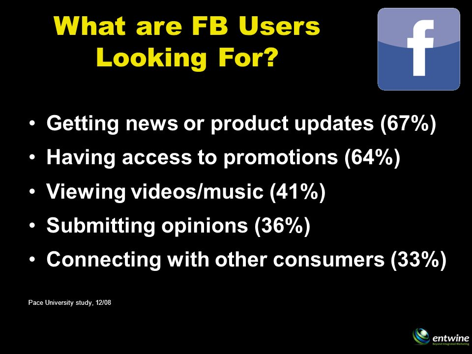 What are FB Users Looking For.
