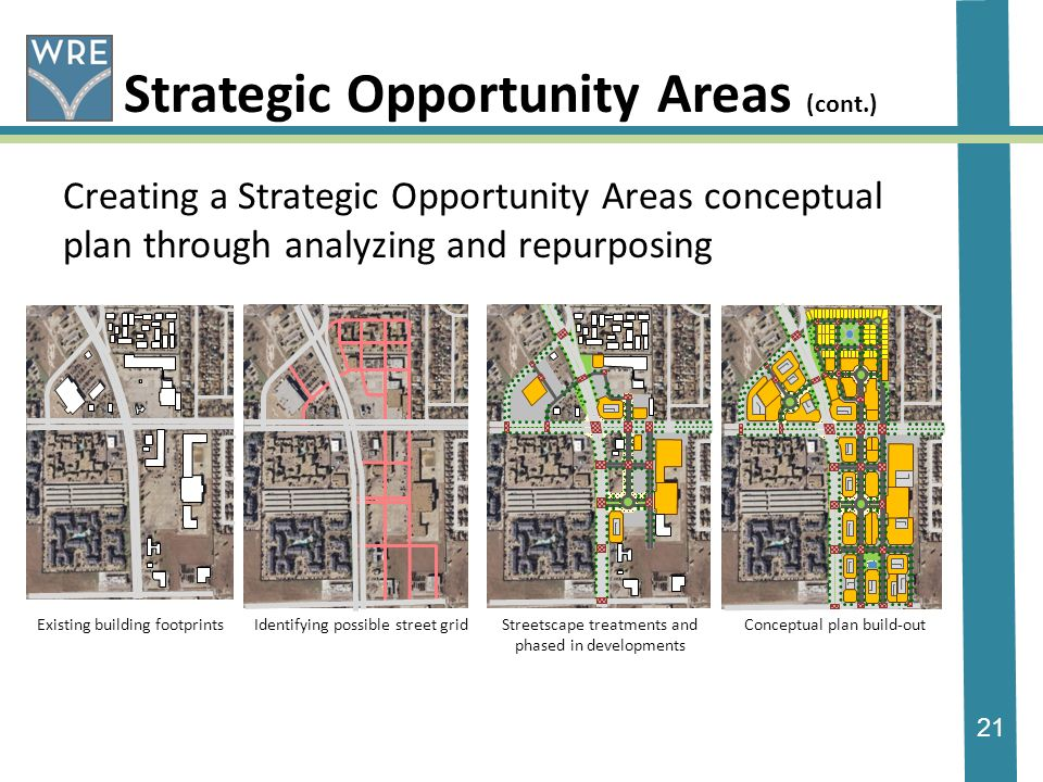 21 Strategic Opportunity Areas (cont.) Creating a Strategic Opportunity Areas conceptual plan through analyzing and repurposing Existing building footprintsIdentifying possible street gridStreetscape treatments and phased in developments Conceptual plan build-out