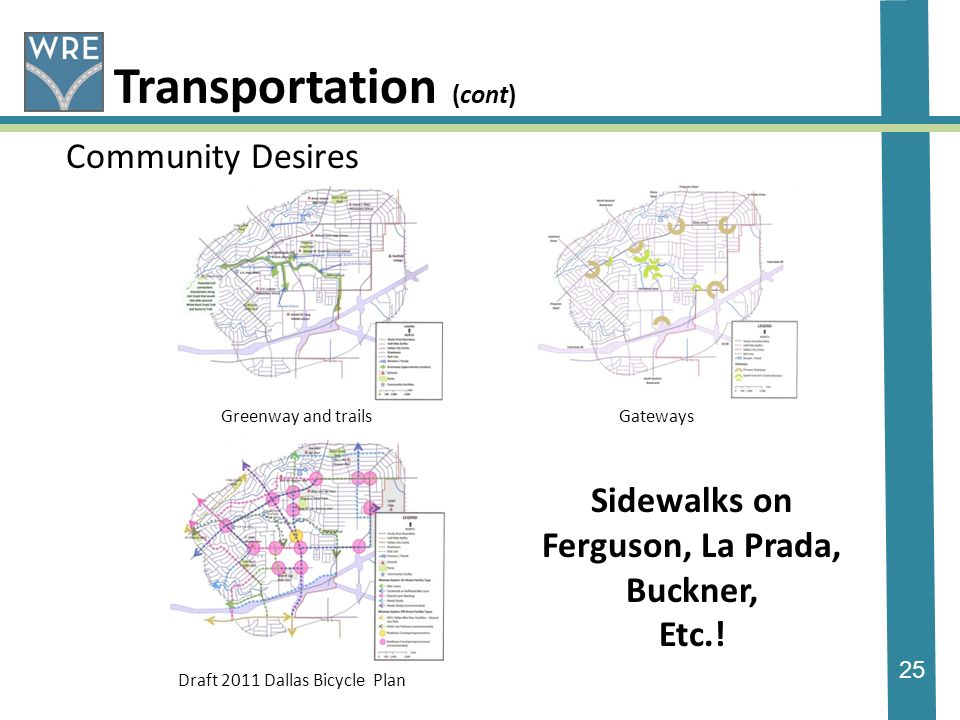 25 Transportation (cont) Community Desires Greenway and trailsGateways Draft 2011 Dallas Bicycle Plan Sidewalks on Ferguson, La Prada, Buckner, Etc.!