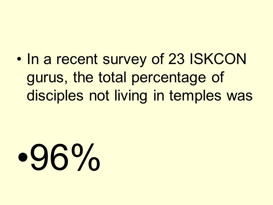 In a recent survey of 23 ISKCON gurus, the total percentage of disciples not living in temples was 96%