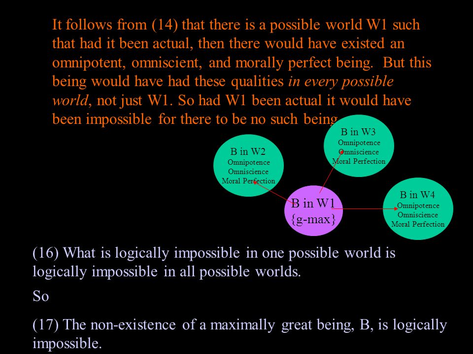 It follows from (14) that there is a possible world W1 such that had it been actual, then there would have existed an omnipotent, omniscient, and morally perfect being.