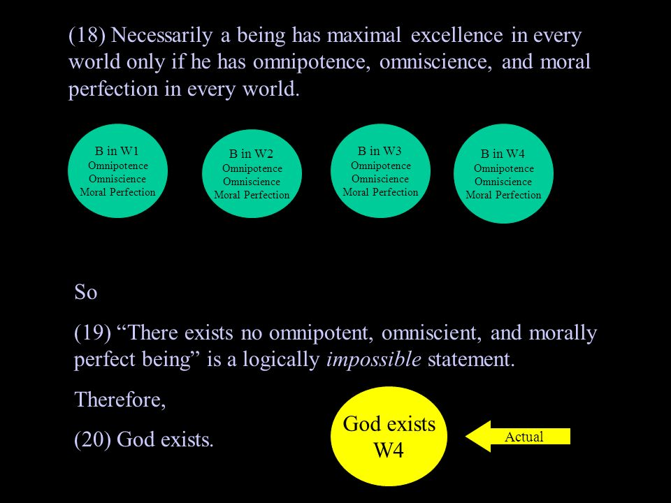 B in W1 Omnipotence Omniscience Moral Perfection B in W2 Omnipotence Omniscience Moral Perfection B in W4 Omnipotence Omniscience Moral Perfection B in W3 Omnipotence Omniscience Moral Perfection (18) Necessarily a being has maximal excellence in every world only if he has omnipotence, omniscience, and moral perfection in every world.