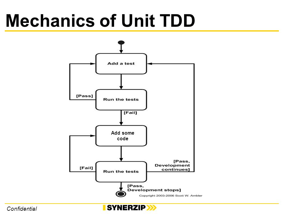 Confidential Mechanics of Unit TDD Add some code