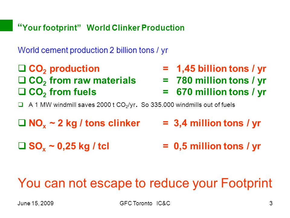 June 15, 2009GFC Toronto IC&C3 Your footprint World Clinker Production World cement production 2 billion tons / yr CO 2 production = 1,45 billion tons / yr CO 2 from raw materials= 780 million tons / yr CO 2 from fuels= 670 million tons / yr A 1 MW windmill saves 2000 t CO 2 /yr.