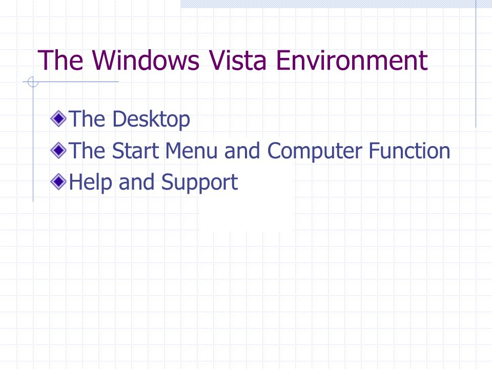 The Windows Vista Environment The Desktop The Start Menu and Computer Function Help and Support