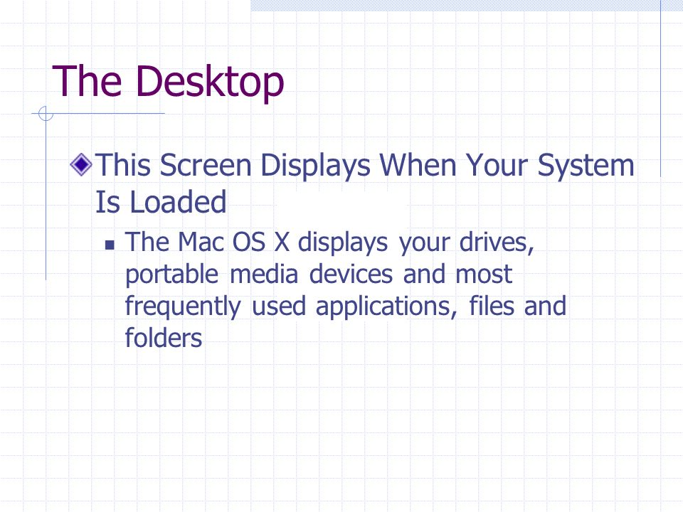 The Desktop This Screen Displays When Your System Is Loaded The Mac OS X displays your drives, portable media devices and most frequently used applications, files and folders