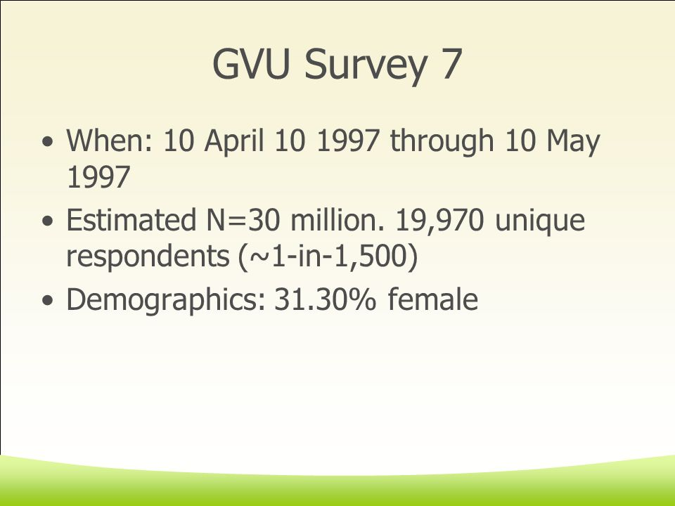 GVU Survey 7 When: 10 April 10 1997 through 10 May 1997 Estimated N=30 million.