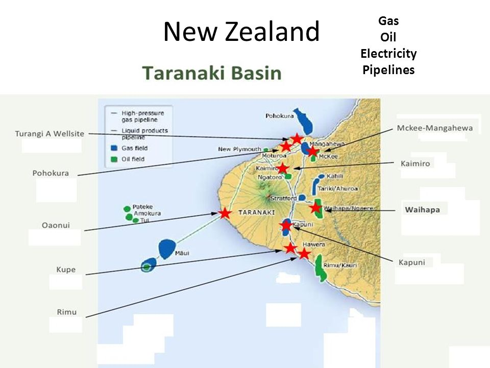 New Zealand Gas Oil Electricity Pipelines