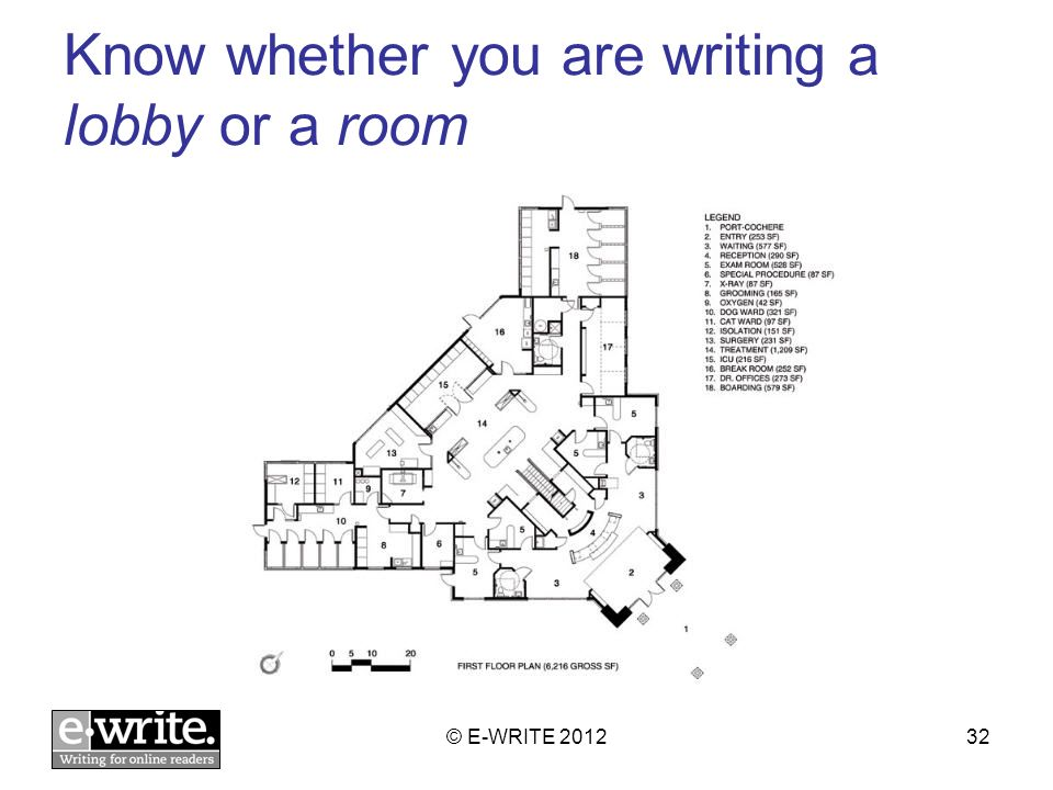 Know whether you are writing a lobby or a room © E-WRITE